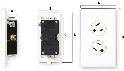 360 Electrical Duplex Outlets
