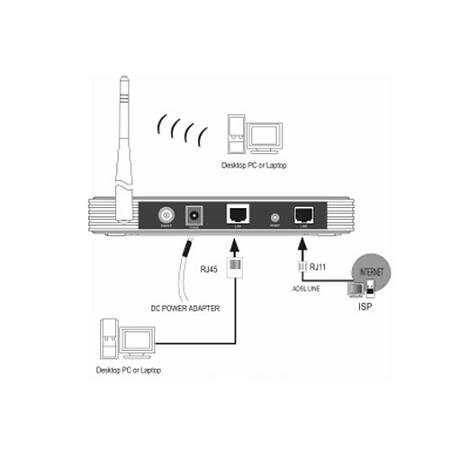 wireless modem router diagram