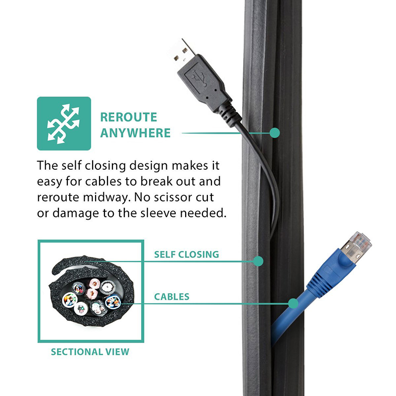 Flexi Cable Wrap | UT Wire | Rubber Wire Loom