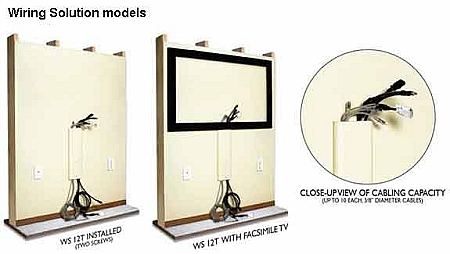 home theater wiring solution cable management cable. Black Bedroom Furniture Sets. Home Design Ideas
