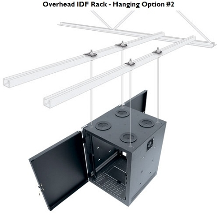 Idf Rack Diagrams | Find image Mdf Idf Wiring Diagram on