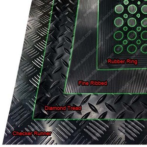 Anti-Slip Rubber Safety Floor Mats