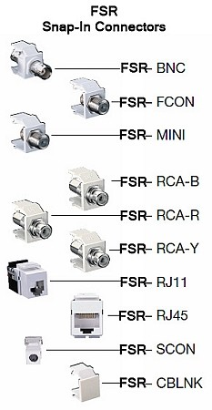 Snap-In Connectors - FSR